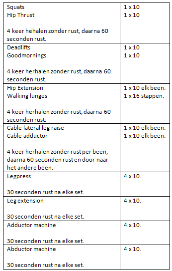 Benen Nederlands